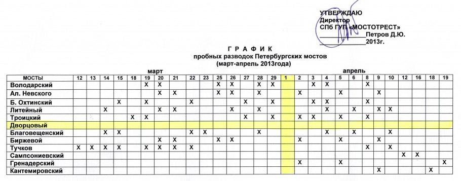 razvodka_mart_aprel