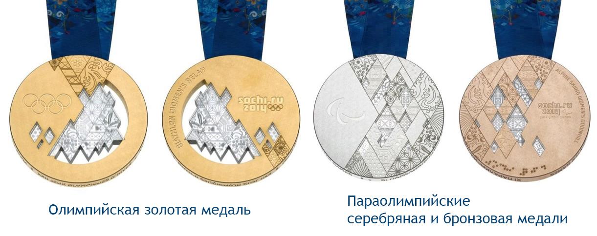Медали_оимпийские_сочи_2014