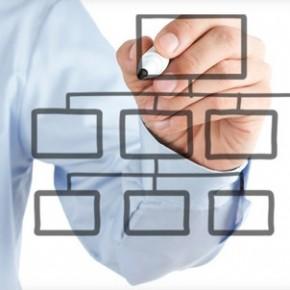 Рациональная модель трудовых отношений (РМТО): отзывы и мнения руководителей