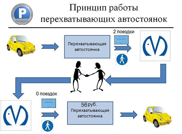 Автокредит без водительского удостоверения в санкт петербурге